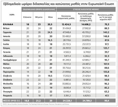 orario_ekpaideftikon_2