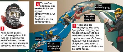 apeglovistike_5o_paidi-3