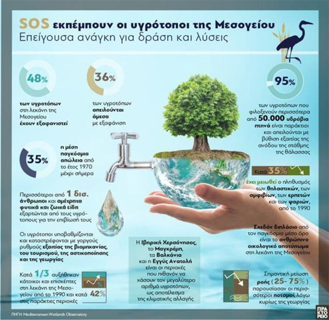 ygrotopoi_megogeiou_2