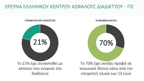 asf_diadiktyo-3