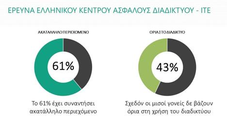 asf_diadiktyo-4