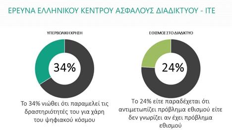 asf_diadiktyo-5